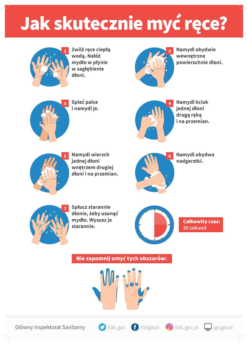 mycie_rąk.jpg